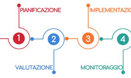 Introduzione al controllo di gestione per le organizzazioni non profit
